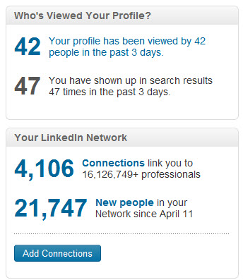 LinkedIn Marketing Campaign - Build Connections