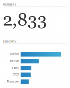 LinkedIn Group Growth