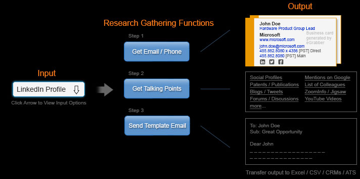 software for finding email address marketing sales